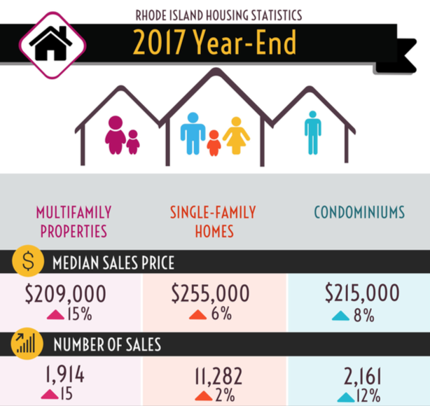 2017 Year End Stats