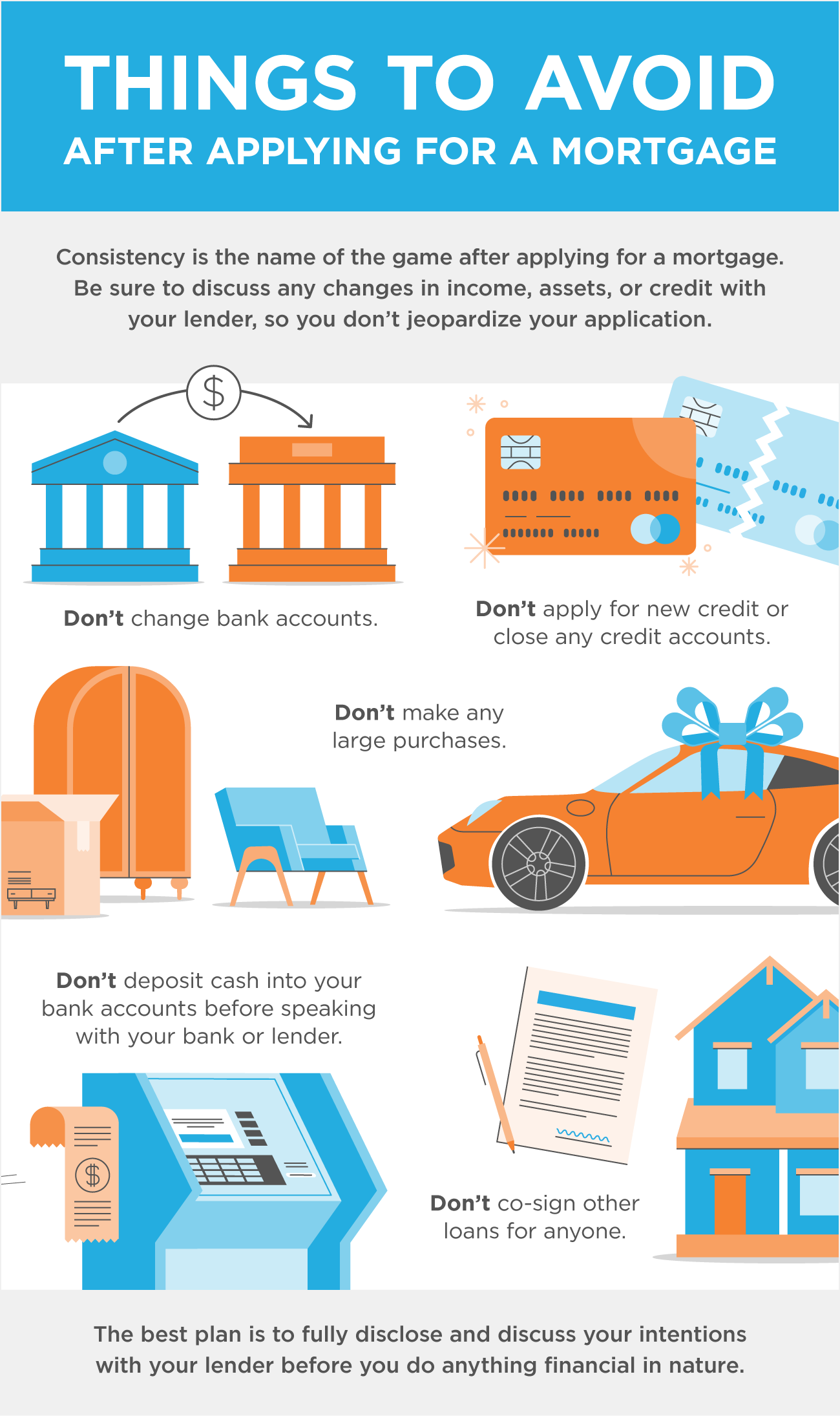Things to Avoid after Applying for a Mortgagefter Applying for a Mortgage