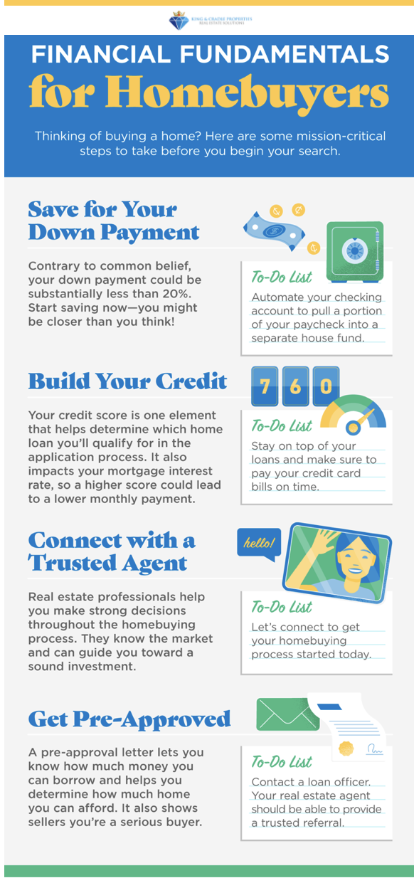 Financial Fundamentals for Homebuyers